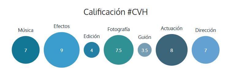 BVS-Calif-1