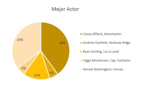 actor-17