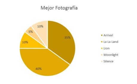 mejorfotografia